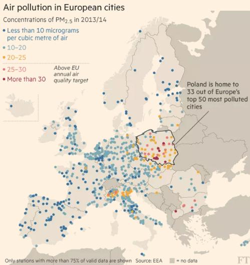 Zanieczyszczenie powietrza Polska vs Europa