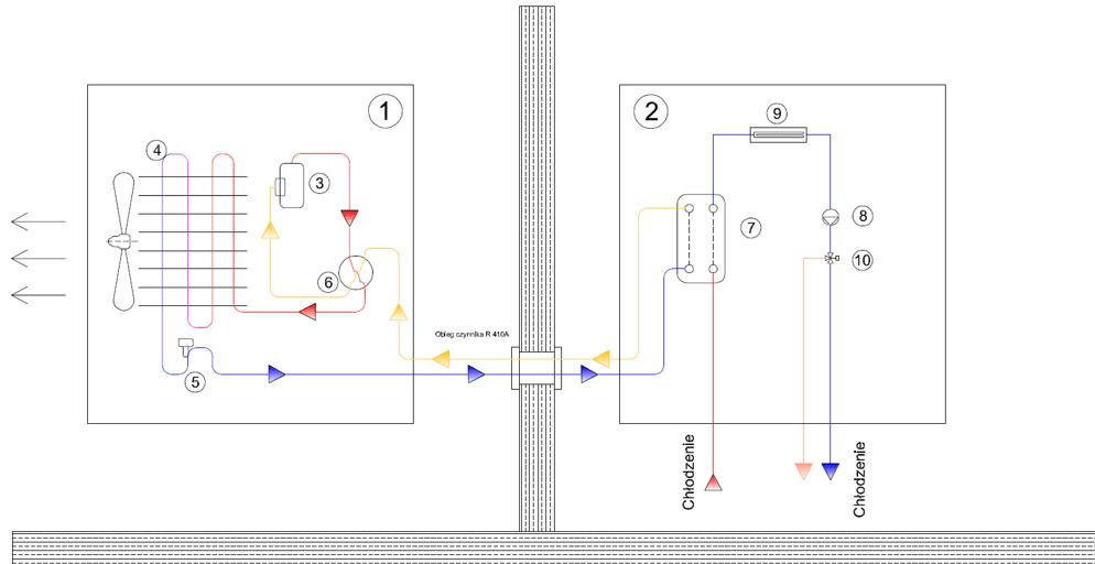 Jak działa pompa ciepła w trybie chłodzenia?