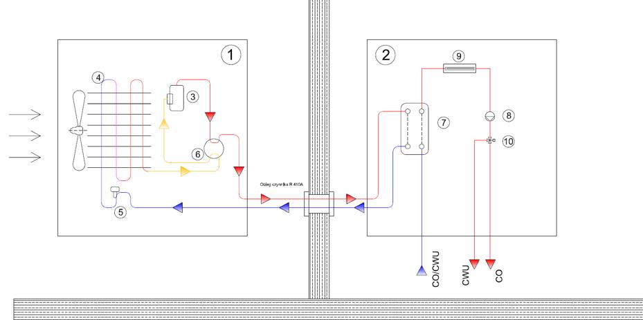 Jak działa pompa ciepła w trybie grzania?