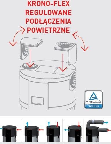 Kanały wentylacyjne pompa ciepła cwu