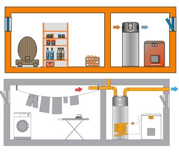 Pompa ciepła - możliwość osuszania pomieszczeń